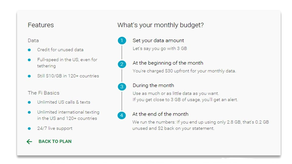 Project Fi's pricing model, as illustrated during the signup process