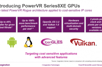 Imagination Announces PowerVR Series8XE Family – Entry-Level GPUs Get Smaller