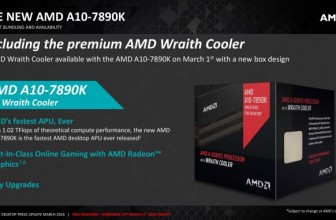 AMD Launches the A10-7890K and Athlon X4 880K
