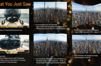 Above NYC – Shooting 100 megapixel aerials with 3x RED Weapon 8K VV Monstro cameras in Shotover's K1 Hammerhead