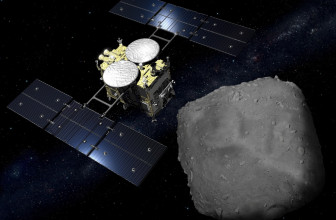 Japan's Hayabusa2 Space Probe to Bring Asteroid Dust to Earth
