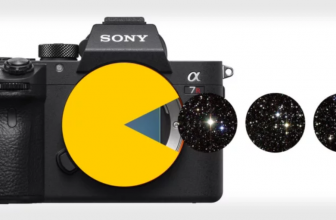 The Sony a7R III Eats Stars: New Report
