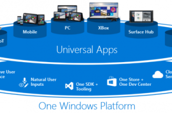 Microsoft Adds V-Sync Control And Adaptive Framerate Support To The Universal Windows Platform
